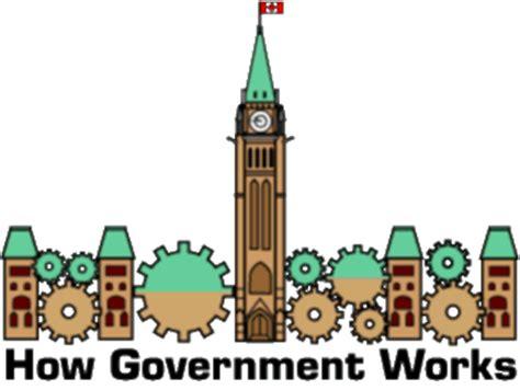 Canadian electoral system essay 2017